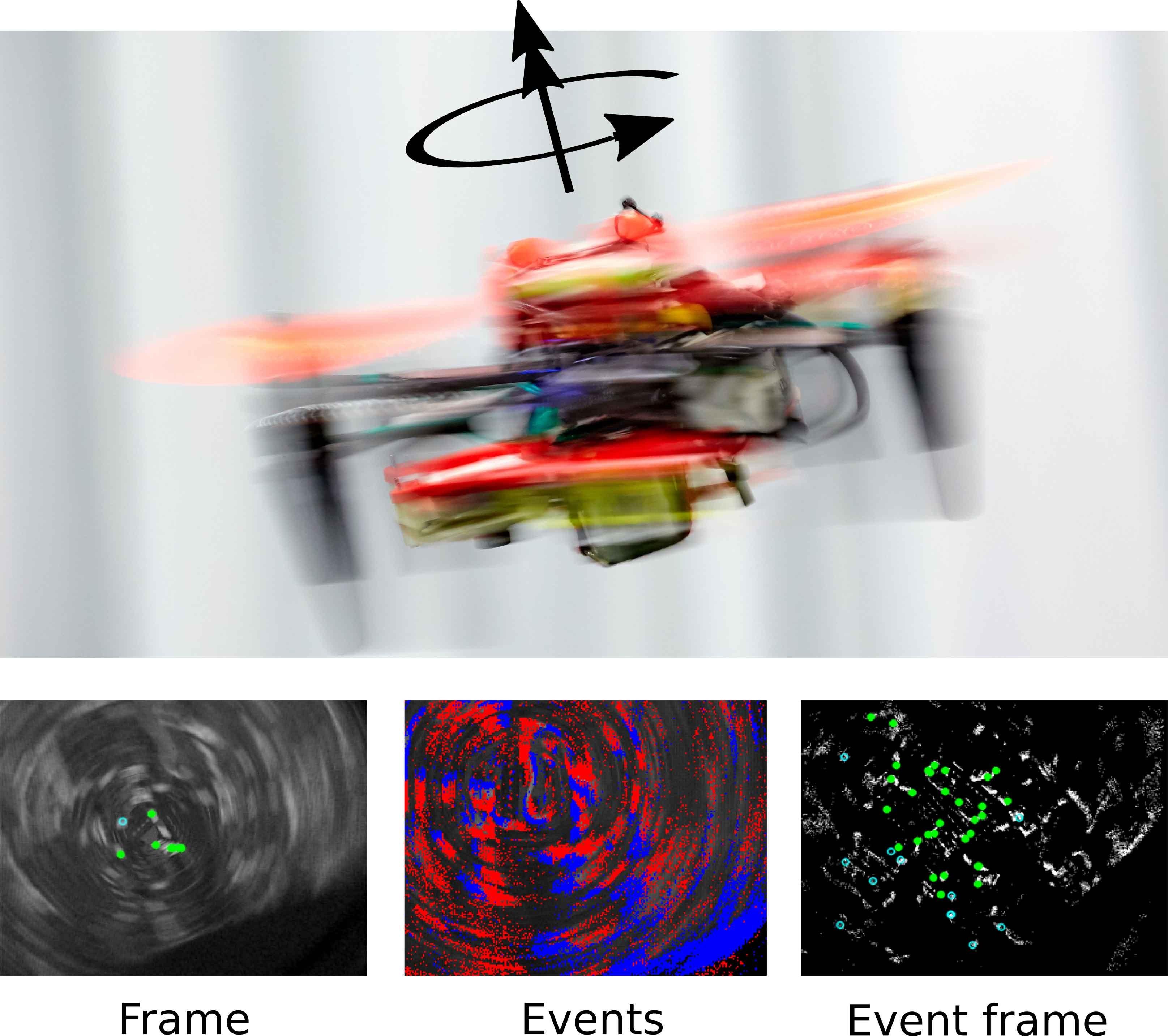 Rotierende Drohne