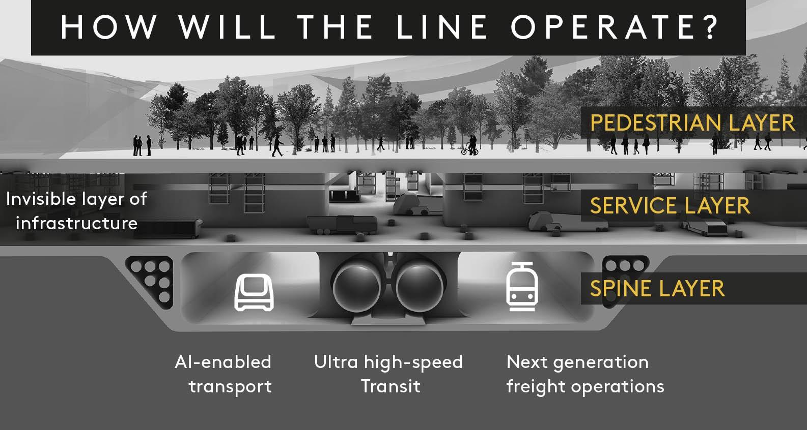 Tramsportsystem