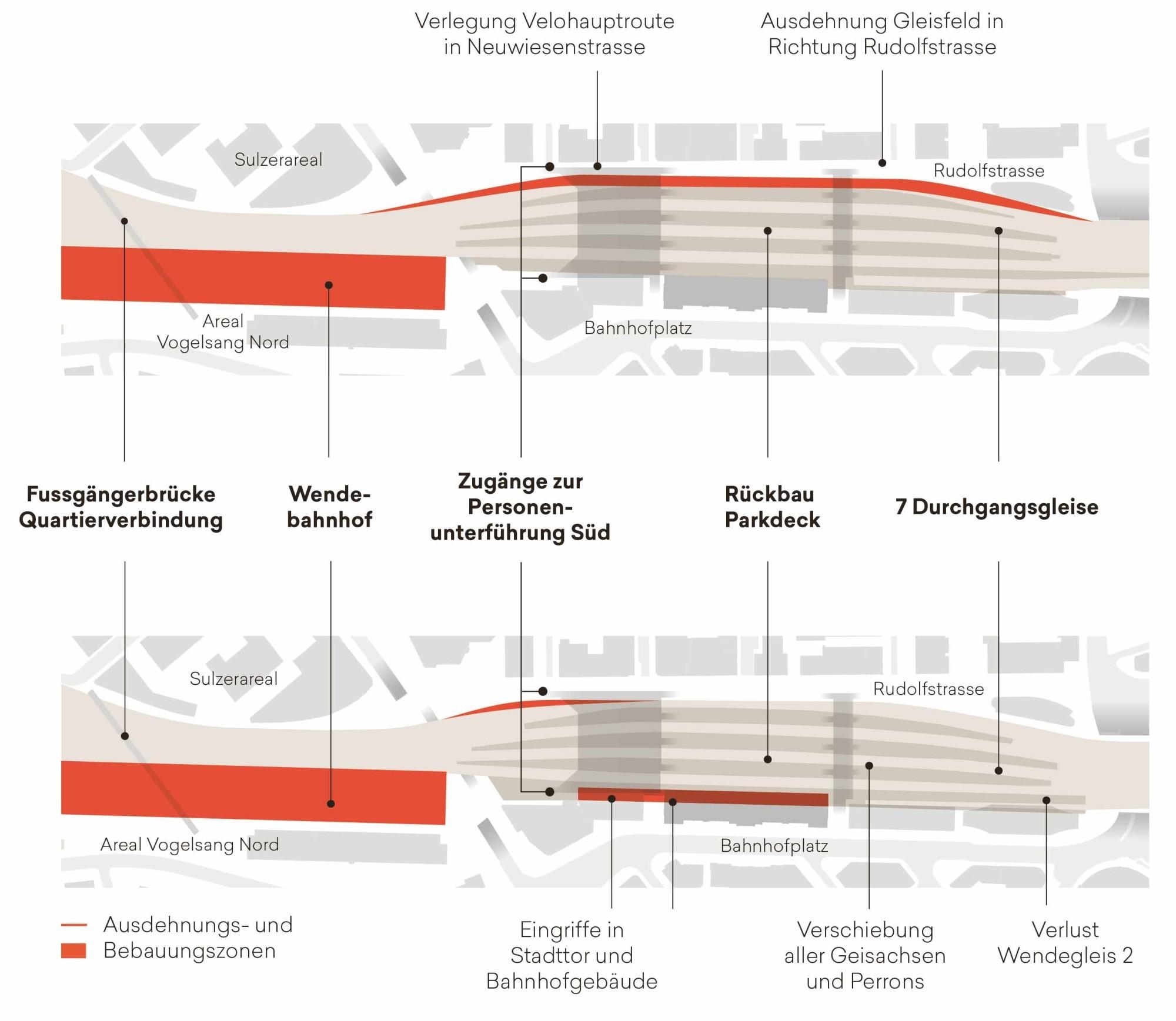 Vergleich der beiden Bestvarianten für Ausbau Bahnhof Winterthur