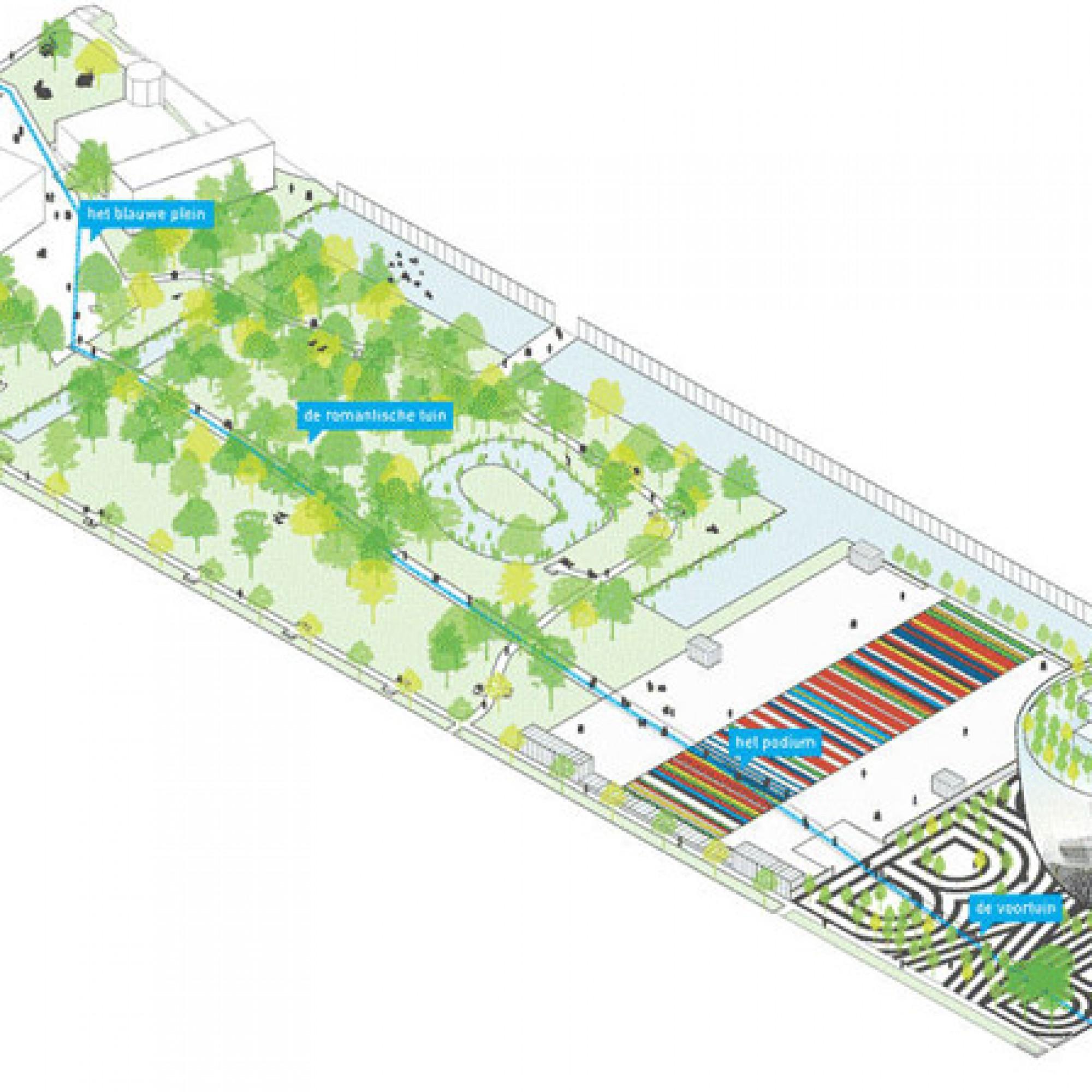 Das Depot wird in einen Park eingebettet. (zvg)