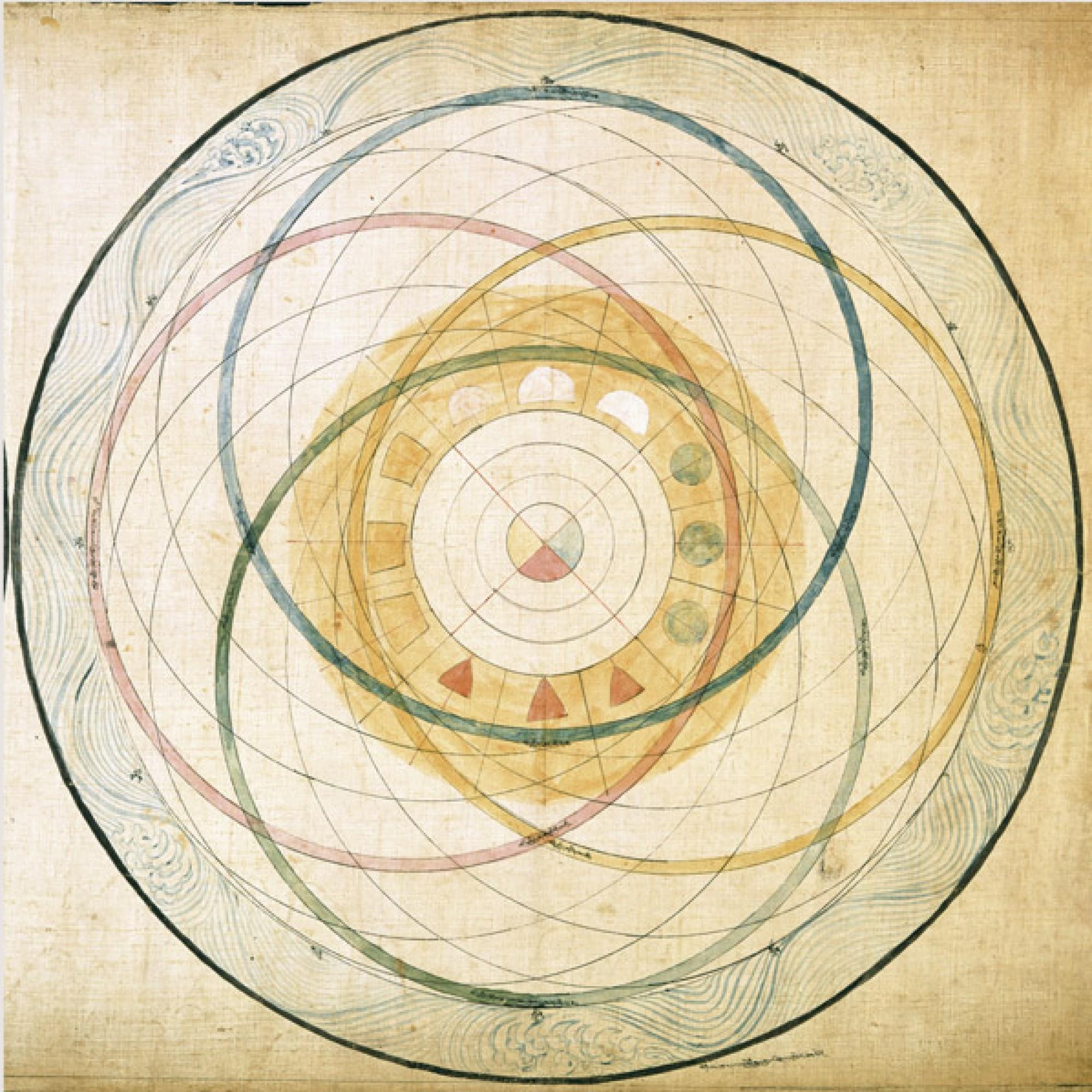 Die zwölf Windbahnen, auf denen die Sonne um den Berg Meru kreist Ausschnitt einer kosmologischen Bildrolle Tibet, 16. Jh.  ( Rubin Museum of Art / Museum Rietberg)