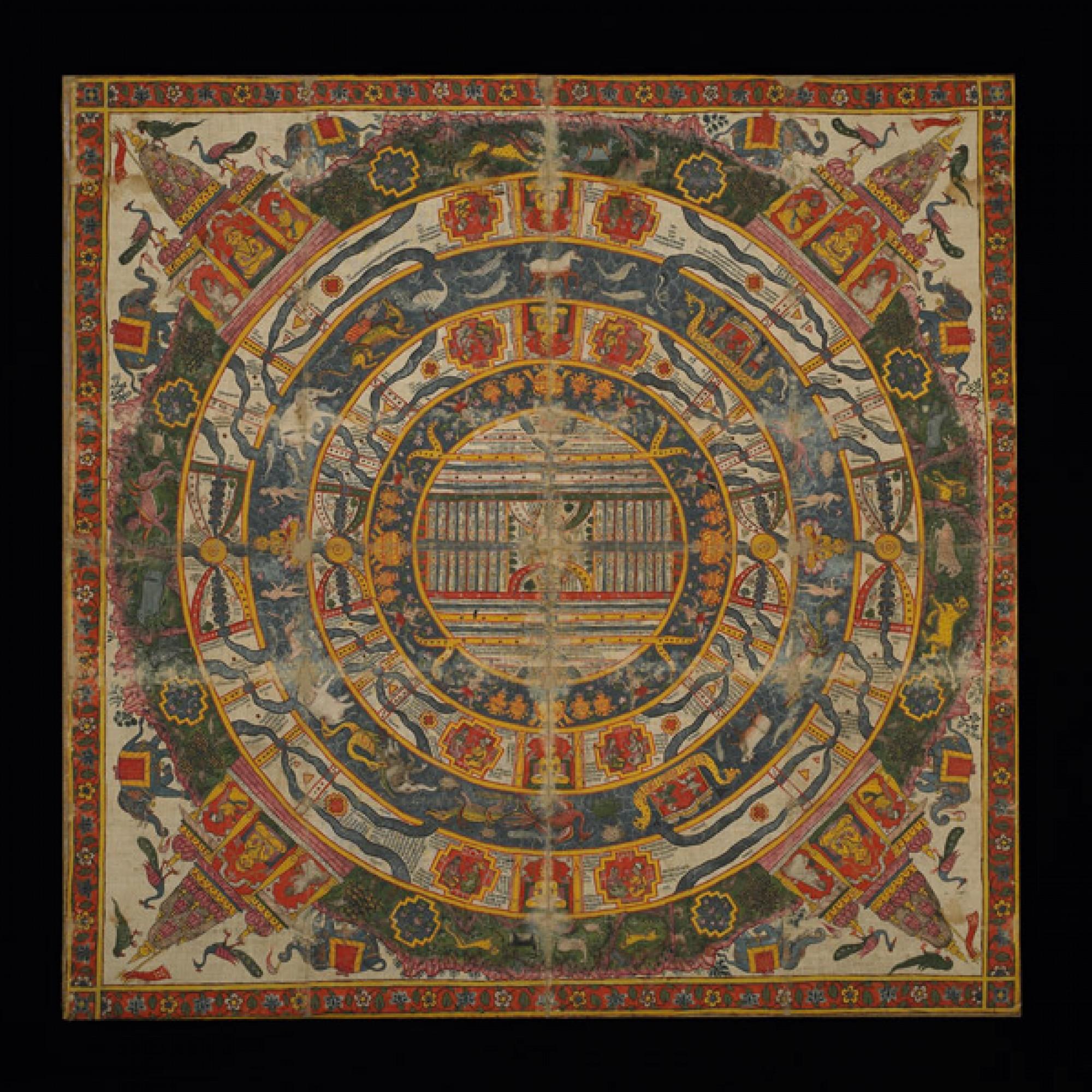Die zwölf Windbahnen, auf denen die Sonne um den Berg Meru kreist Ausschnitt einer kosmologischen Bildrolle Tibet, 16. Jahrhundert. (Rubin Museum of Art / Museum Rietberg)