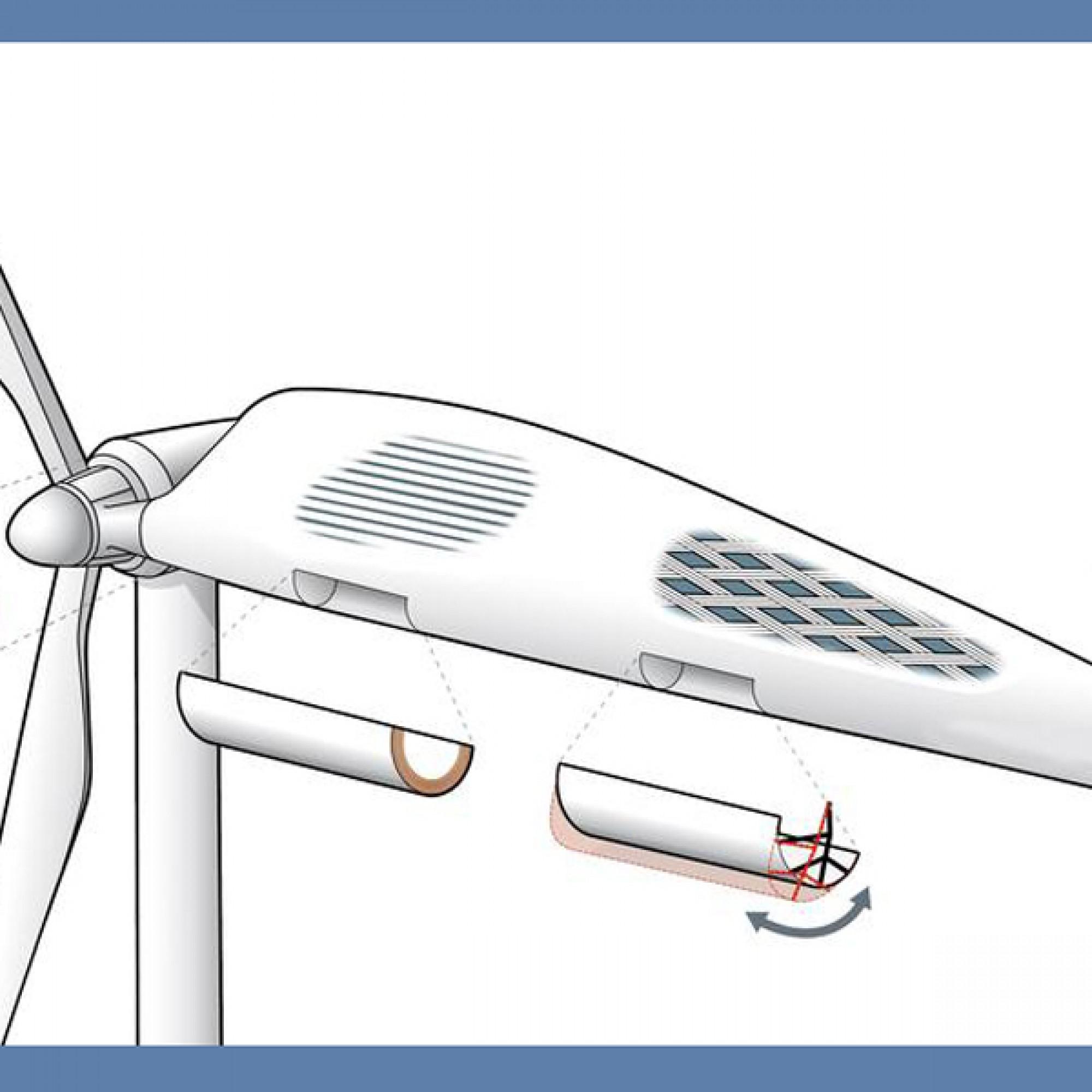 Dank ausfahrbarer Klappen sollen Rotorblätter künftig bei schwachem Wind mehr Angriffsfläche bieten und damit mehr Ertrag herausholen können. (Bild: DLR)