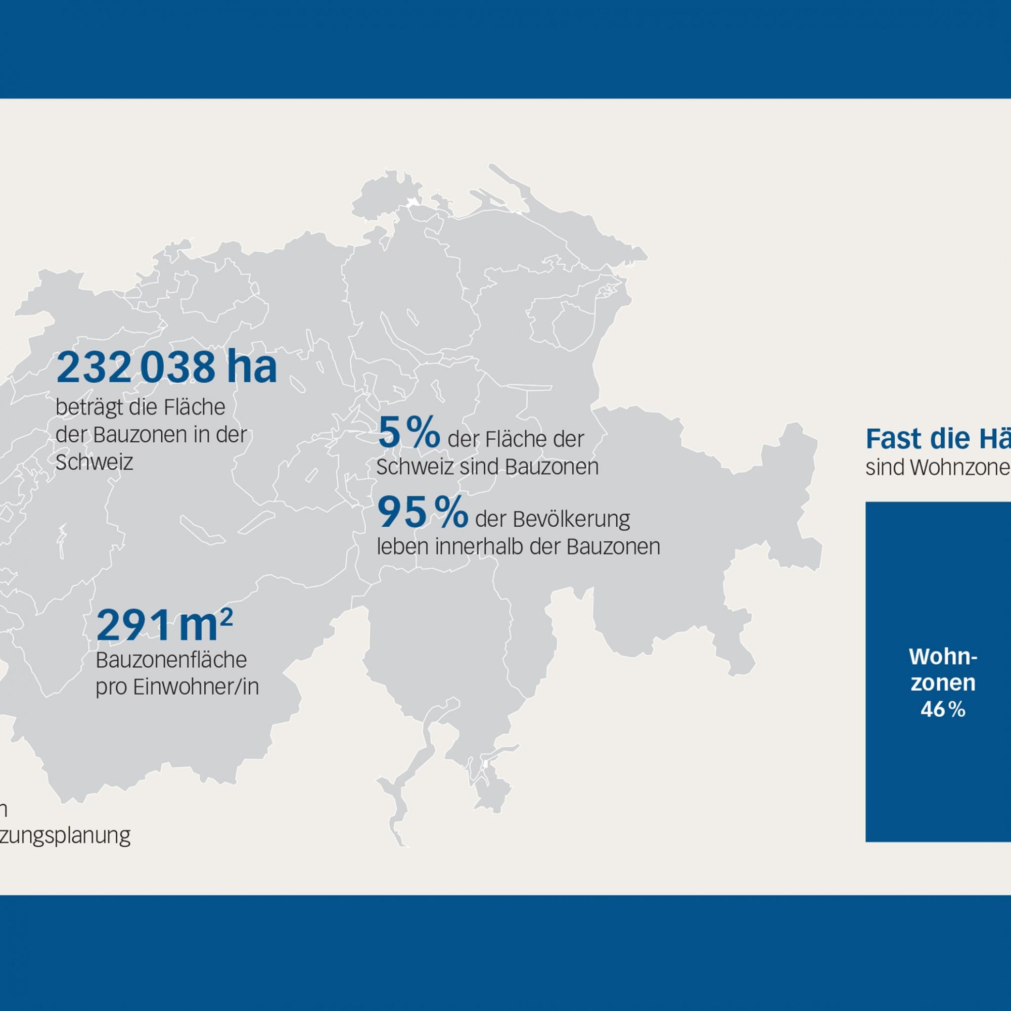 Bauzonenstatistik Schweiz 2017 Überblick.