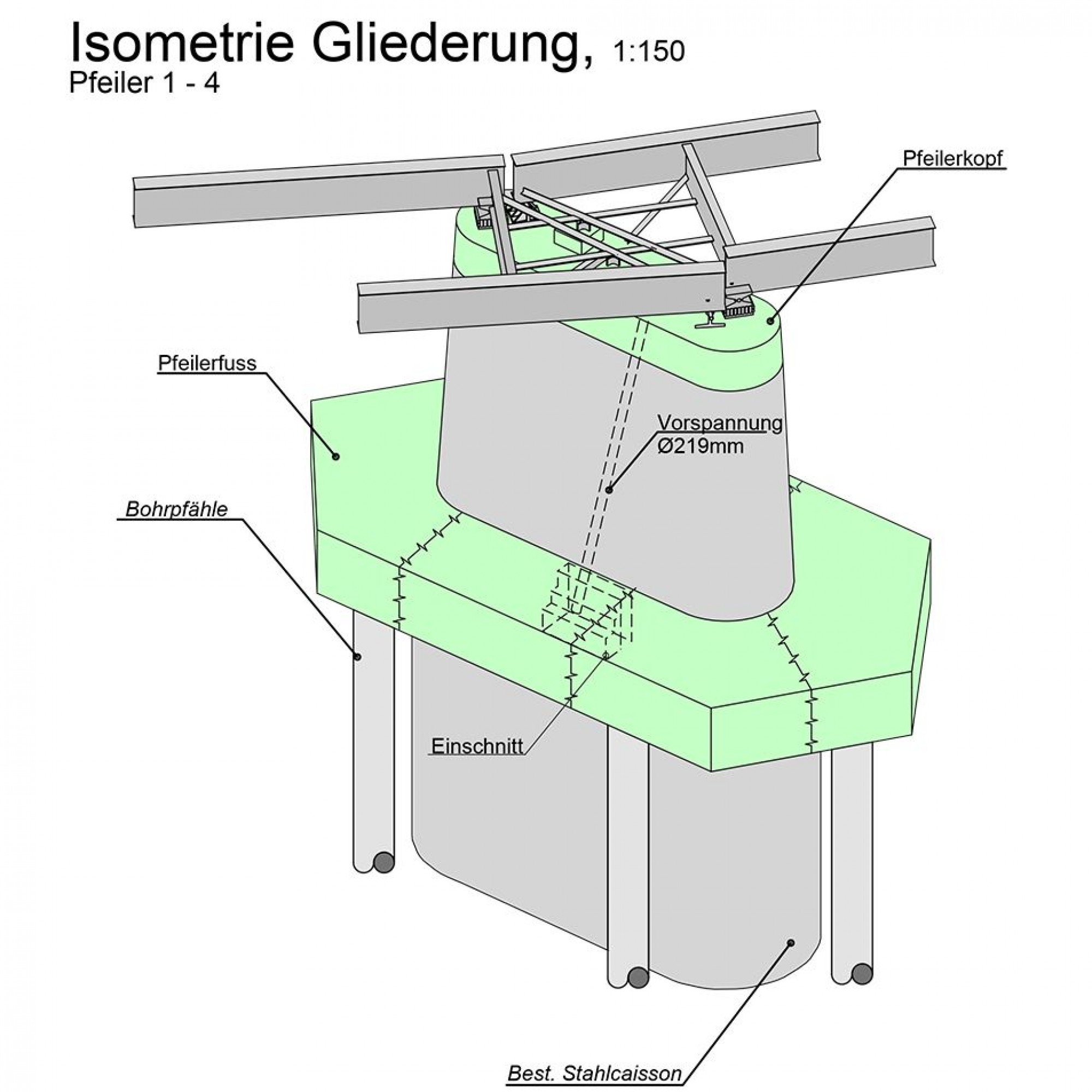 Pfeilerisometrie Aarebrücke