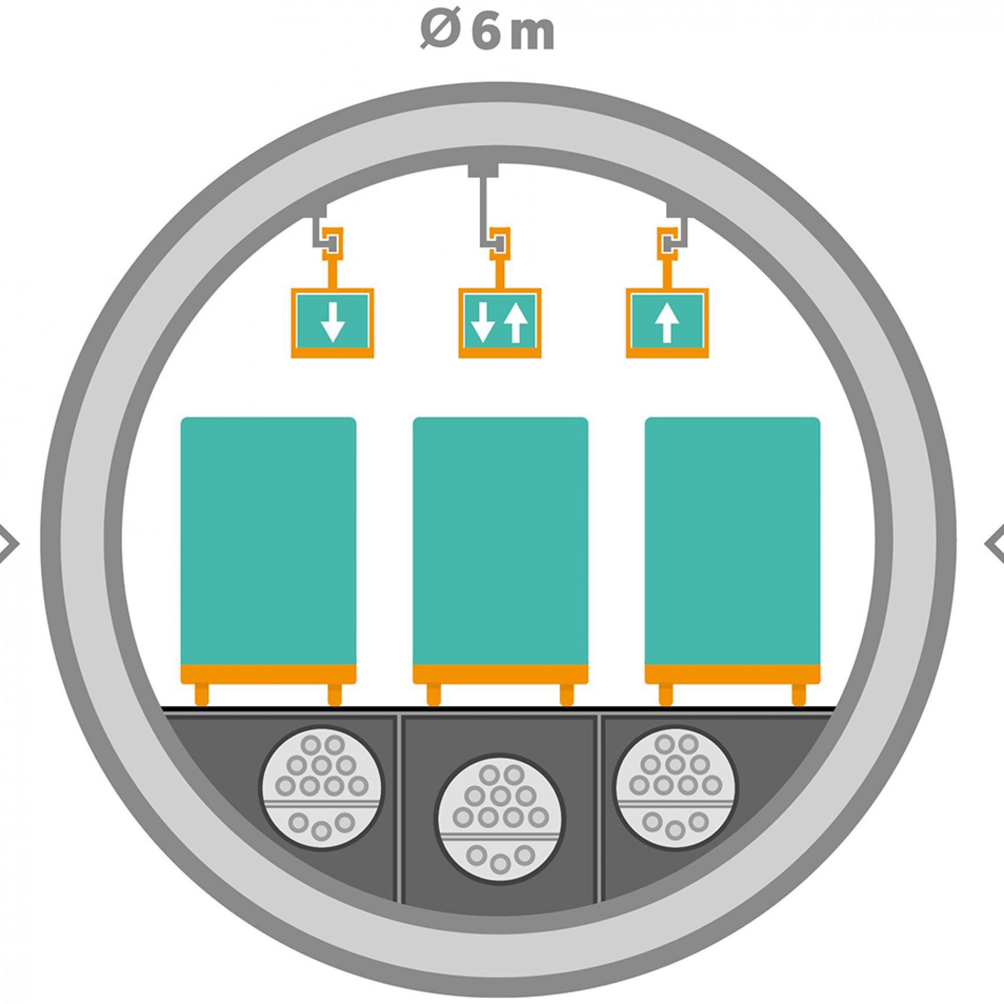 Infografol Querschnitt Tunnel Cargo Sous Terrain