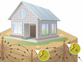 Grafik Bodenstabilisierung mit Strom