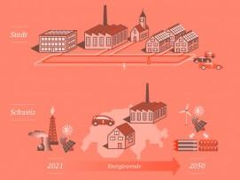 Grafik So bauen wir unser Energiesystem um
