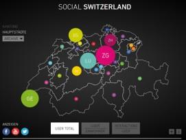 «Social Switzerland» bietet das erste Echtzeit-Ranking der Schweizer Verwaltungen in den Sozialen Medien.