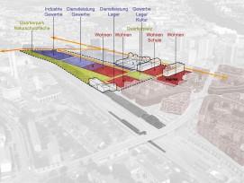 Planung neuer Stadtteil Volta Nord Basel